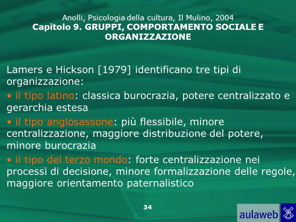Lamers e Hickson [1979] identificano tre tipi di organizzazione: